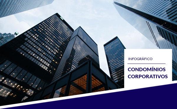 Infográfico Condomínios Corporativos